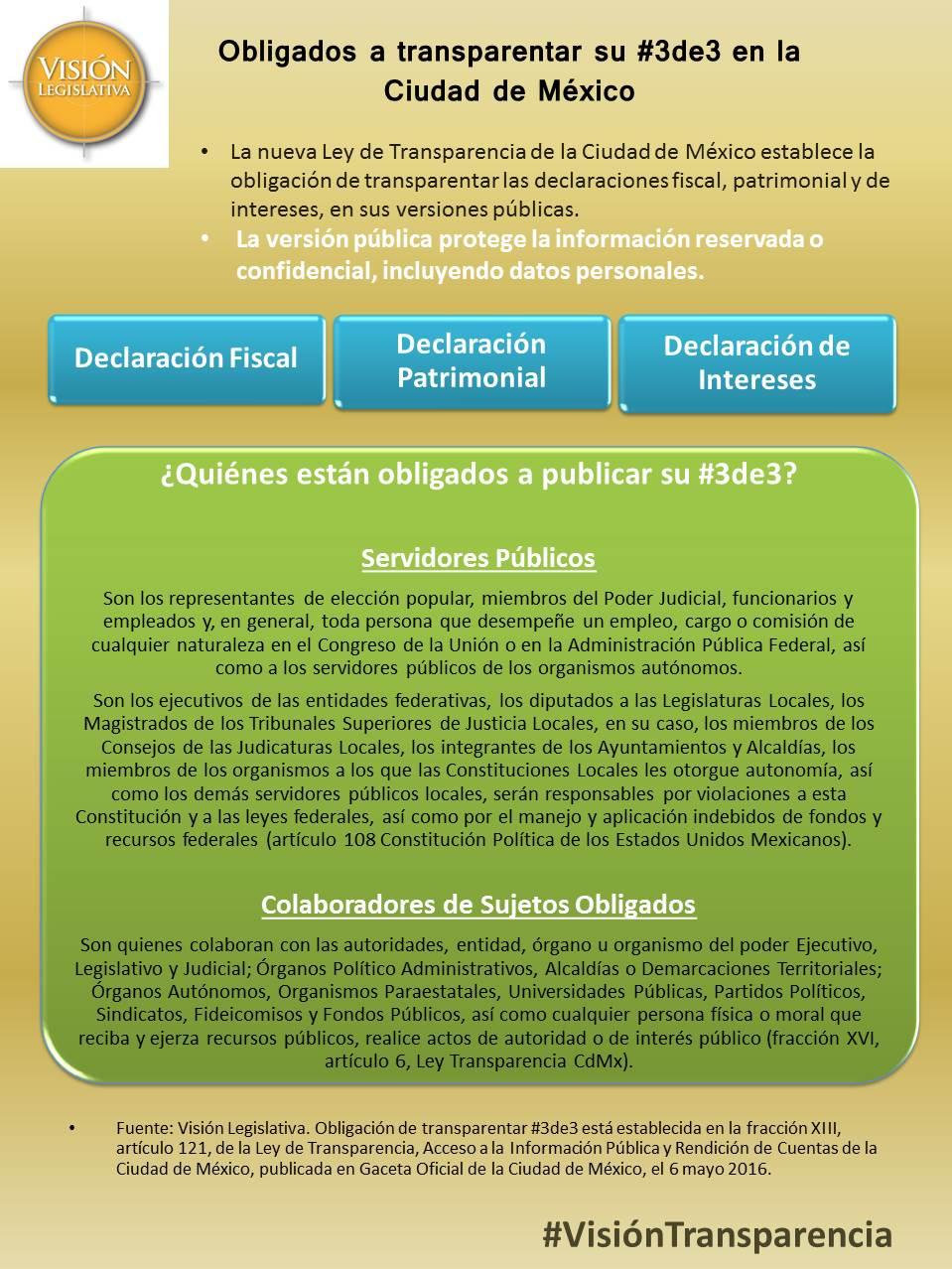 Obligados a transparentar 3 de 3 en Ciudad de México, 2jun16