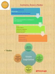 Redes de Visión Legislativa, 26sep16