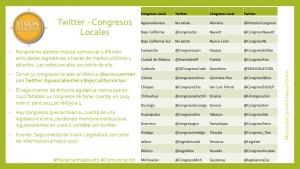 Cuentas twitter congresos locales, 16may17