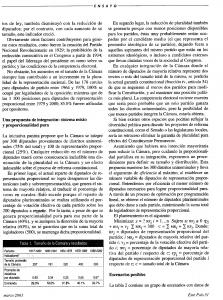 Artículo Este País propuesta de integración diputados 2, 2003