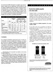 Artículo Este País propuesta de integración diputados 3, 2003