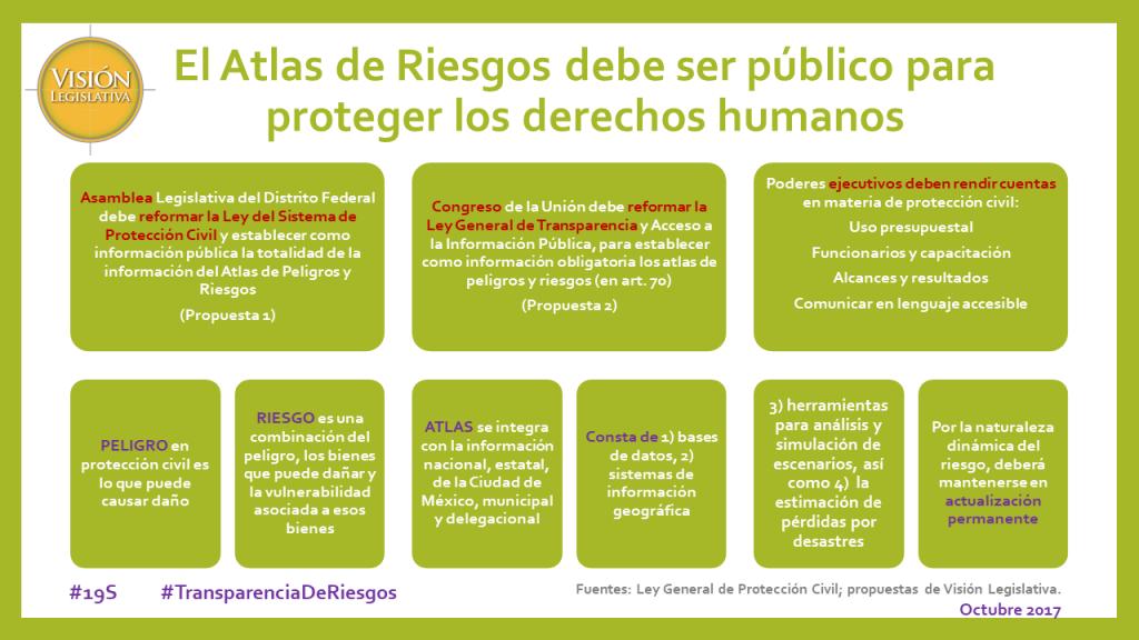 Atlas público propuestas, 19oct17