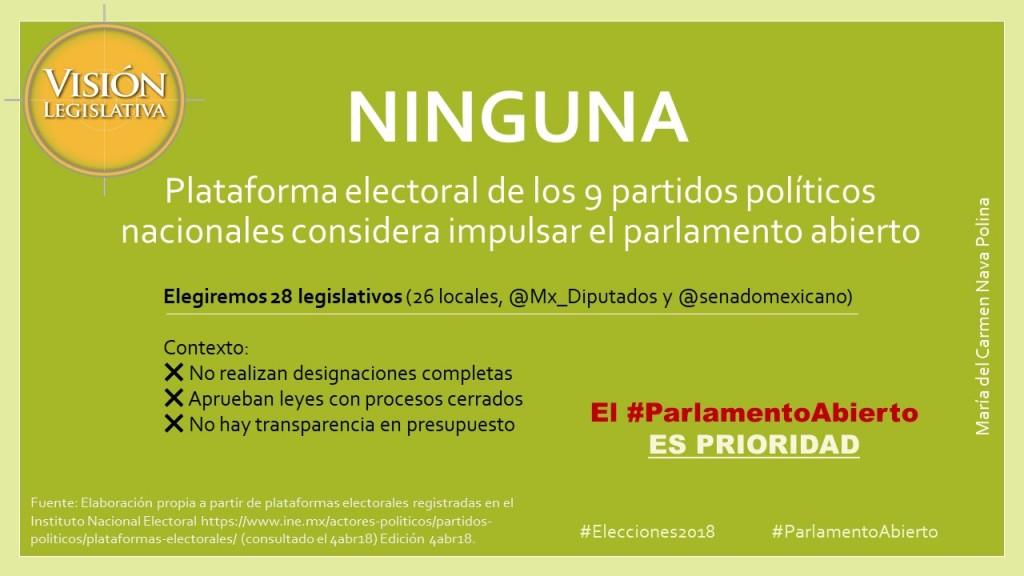 Plataformas electorales sin PA, 4abr18