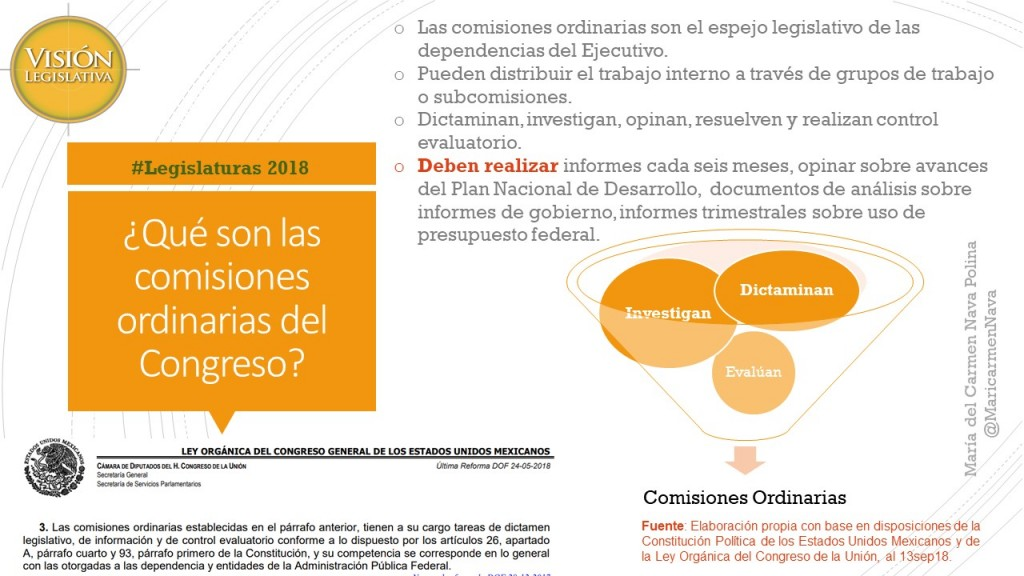 Comisiones ordinarias, 13sep18
