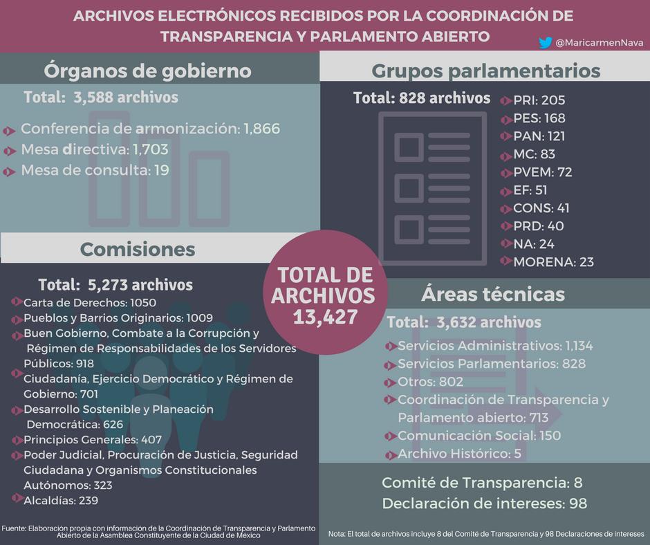 Archivo-Historico-Constituyente-1