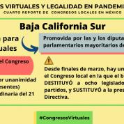 Caso del Congreso de Baja California Sur en #CongresosVirtuales