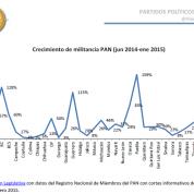 Corrupción y votos: ¿a quién le interesa la rendición de cuentas? (10mzo15)