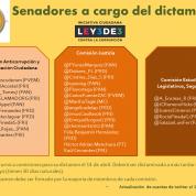 Senadores a cargo del dictamen de la Iniciativa de Ley 3 de 3 (18abr16)