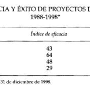 Cambio político, presidencialismo y producción legislativa 1988-1998 en la Cámara de Diputados