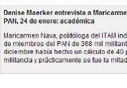 Conservaría el PAN 40% de militancia, Atando Cabos (14dic12)