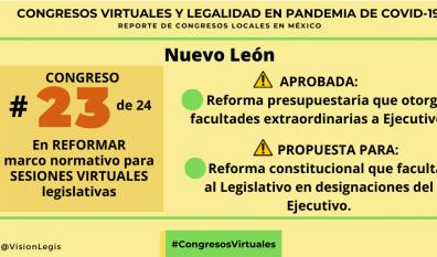 Caso del Congreso de Nuevo León en #CongresosVirtuales