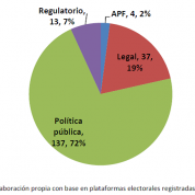 Promesómetro ambiental: por sobrevivencia (9may12)