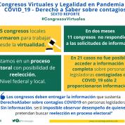 Llamado a documentar, transparentar y garantizar el derecho a saber en #CongresosVirtuales