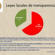 Armonización de leyes de transparencia locales (27abr16)