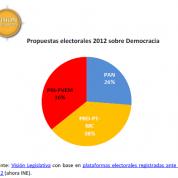 Reducción de legisladores: promesómetros y propuesta (25ags14)