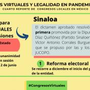Caso del Congreso de Sinaloa en #CongresosVirtuales